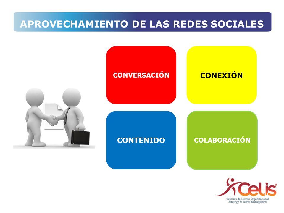 APROVECHAMIENTO DE LAS REDES SOCIALES CONVERSACIÓN CONEXIÓN COLABORACIÓN CONTENIDO