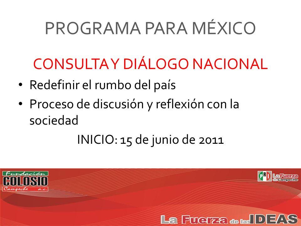 PROGRAMA PARA MÉXICO CONSULTA Y DIÁLOGO NACIONAL Redefinir el rumbo del país Proceso de discusión y reflexión con la sociedad INICIO: 15 de junio de 2011