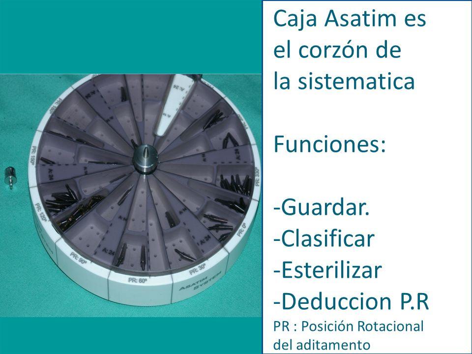 Caja Asatim es el corzón de la sistematica Funciones: -Guardar. -Clasificar -Esterilizar -Deduccion P.R PR : Posición Rotacional del aditamento