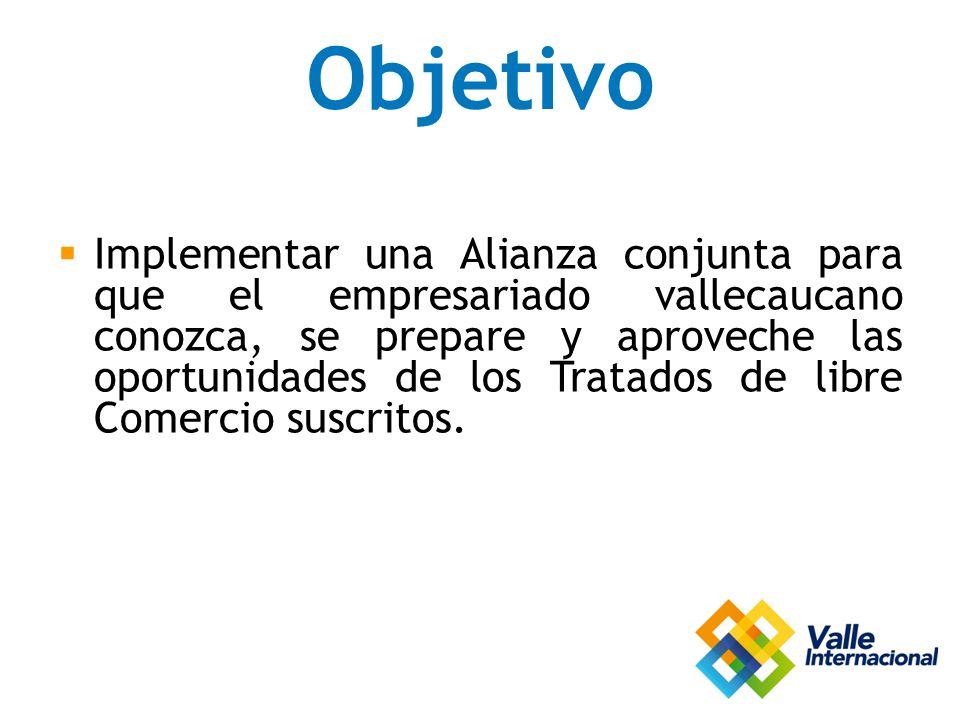 Objetivo Implementar una Alianza conjunta para que el empresariado vallecaucano conozca, se prepare y aproveche las oportunidades de los Tratados de libre Comercio suscritos.