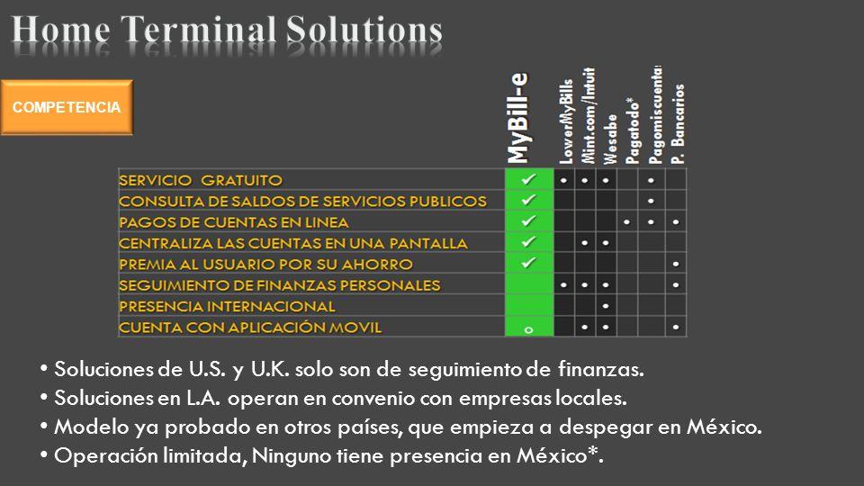 Soluciones de U.S. y U.K. solo son de seguimiento de finanzas.