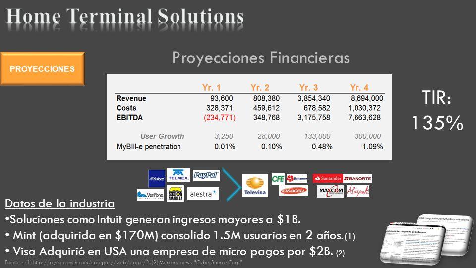 Proyecciones Financieras PROYECCIONES TIR: 135% Datos de la industria Soluciones como Intuit generan ingresos mayores a $1B.