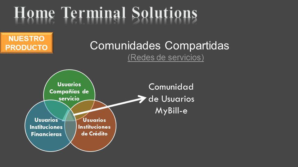 NUESTRO PRODUCTO Comunidades Compartidas (Redes de servicios) Usuarios Compañías de servicio Usuarios Instituciones de Crédito Usuarios Instituciones Financieras Comunidad de Usuarios MyBill-e