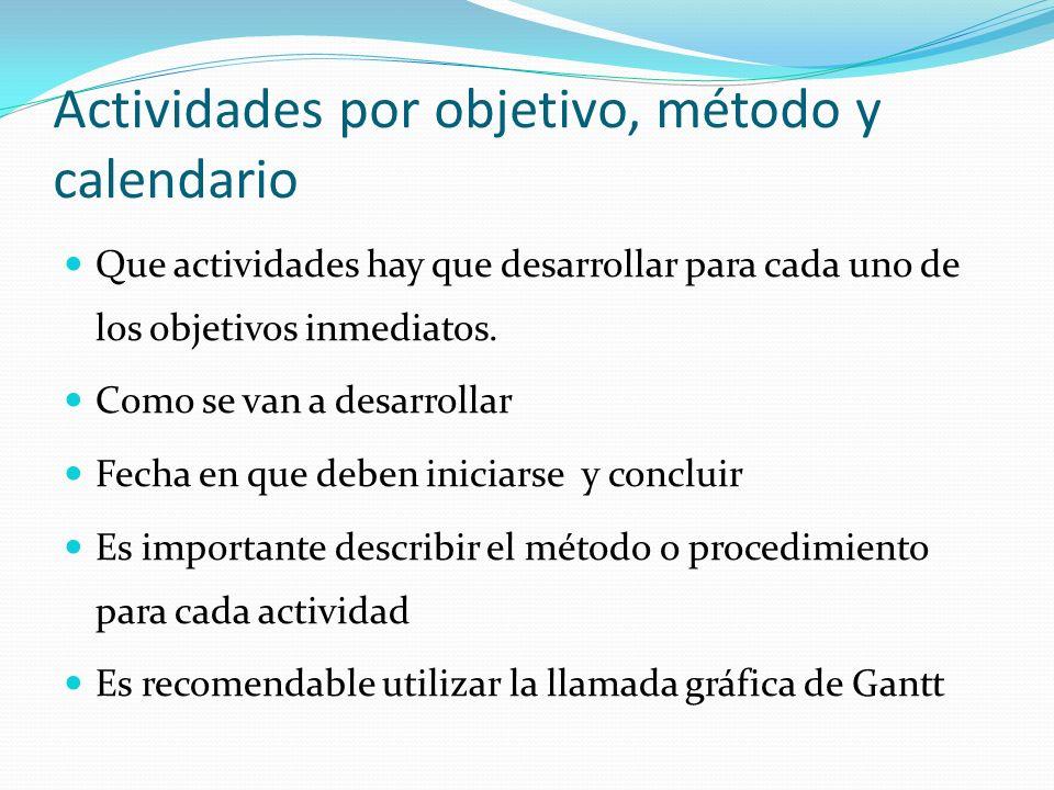 Actividades por objetivo, método y calendario Que actividades hay que desarrollar para cada uno de los objetivos inmediatos. Como se van a desarrollar