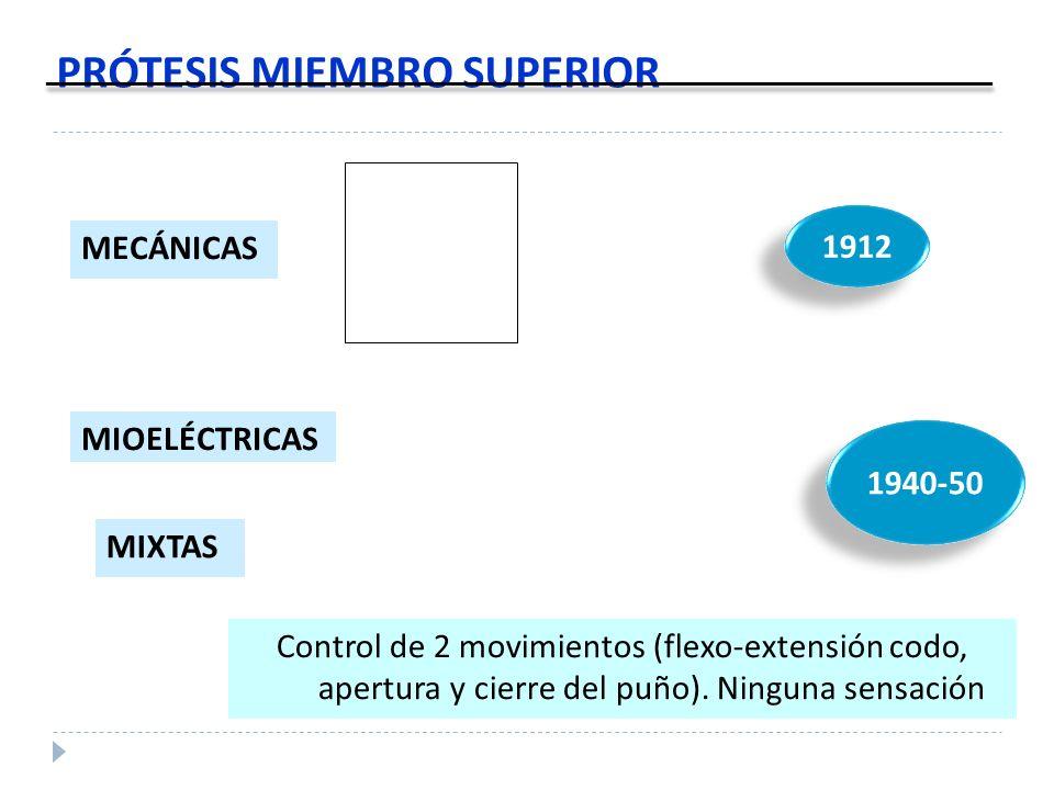 PRÓTESIS MIEMBRO SUPERIOR 1912 MECÁNICAS MIXTAS MIOELÉCTRICAS 1940-50 Control de 2 movimientos (flexo-extensión codo, apertura y cierre del puño). Nin