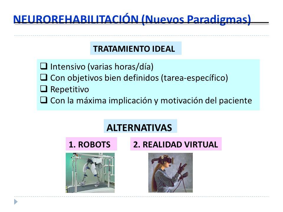 NEUROREHABILITACIÓN (Nuevos Paradigmas) Intensivo (varias horas/día) Con objetivos bien definidos (tarea-específico) Repetitivo Con la máxima implicac