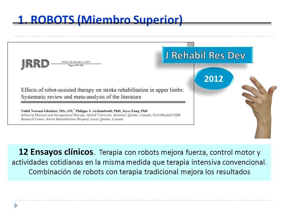 1. ROBOTS (Miembro Superior) 12 Ensayos clínicos. Terapia con robots mejora fuerza, control motor y actividades cotidianas en la misma medida que tera