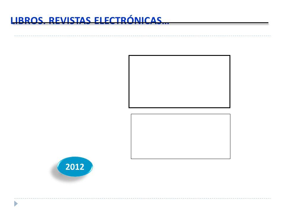 LIBROS. REVISTAS ELECTRÓNICAS… 2012