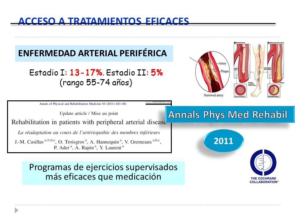 ACCESO A TRATAMIENTOS EFICACES Programas de ejercicios supervisados más eficaces que medicación 2011 ENFERMEDAD ARTERIAL PERIFÉRICA Estadio I: 13-17%.