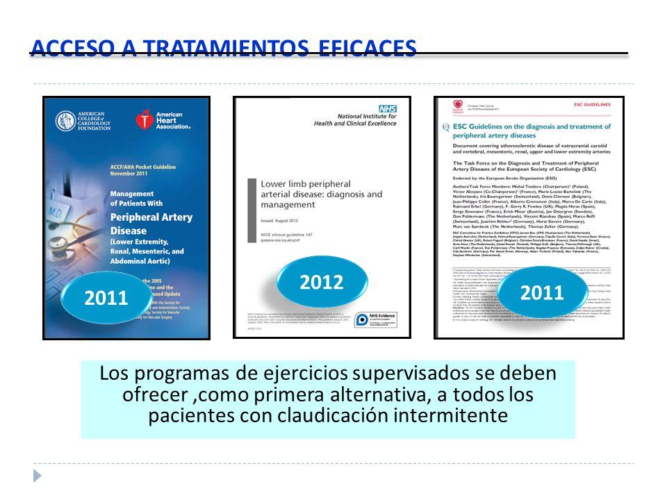 ACCESO A TRATAMIENTOS EFICACES Los programas de ejercicios supervisados se deben ofrecer,como primera alternativa, a todos los pacientes con claudicac