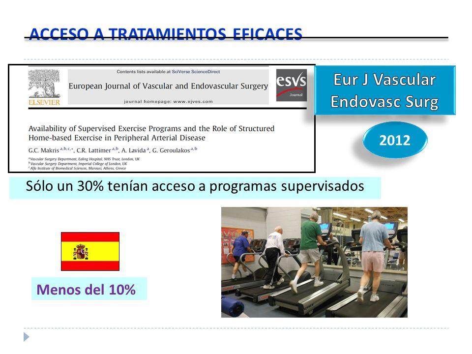 ACCESO A TRATAMIENTOS EFICACES Sólo un 30% tenían acceso a programas supervisados 2012 Menos del 10%