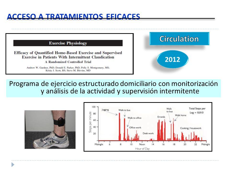 ACCESO A TRATAMIENTOS EFICACES Programa de ejercicio estructurado domiciliario con monitorización y análisis de la actividad y supervisión intermitent