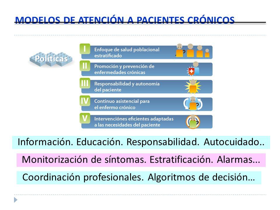 MODELOS DE ATENCIÓN A PACIENTES CRÓNICOS Información. Educación. Responsabilidad. Autocuidado.. Monitorización de síntomas. Estratificación. Alarmas..