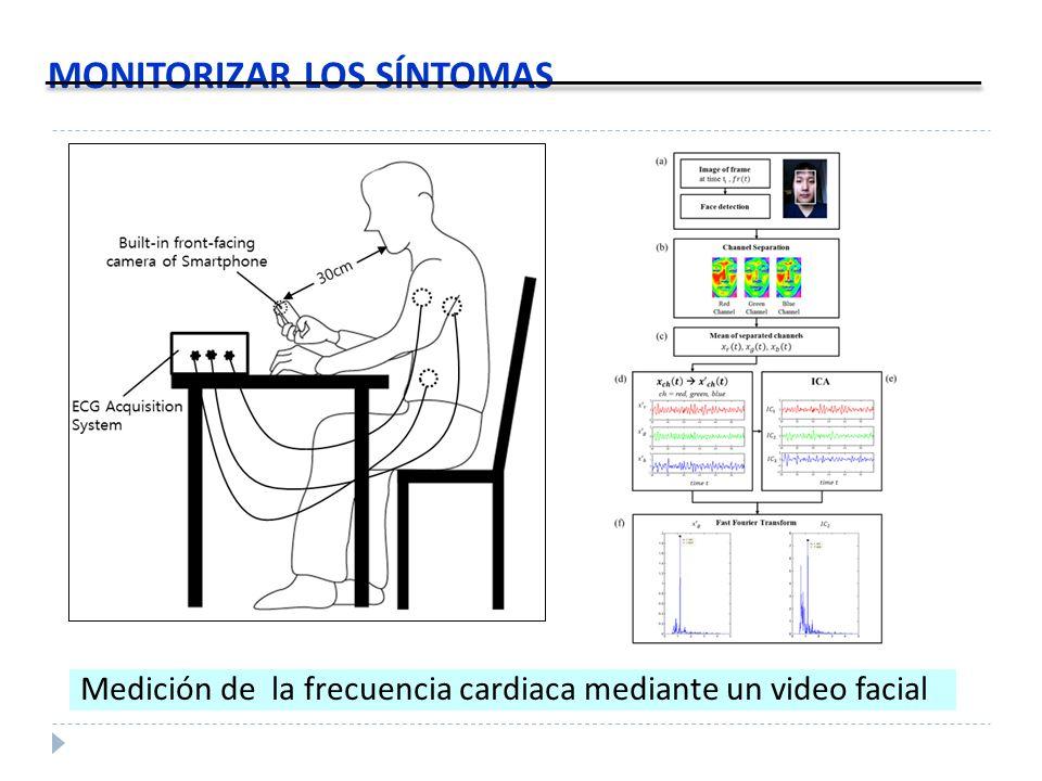 MONITORIZAR LOS SÍNTOMAS Medición de la frecuencia cardiaca mediante un video facial