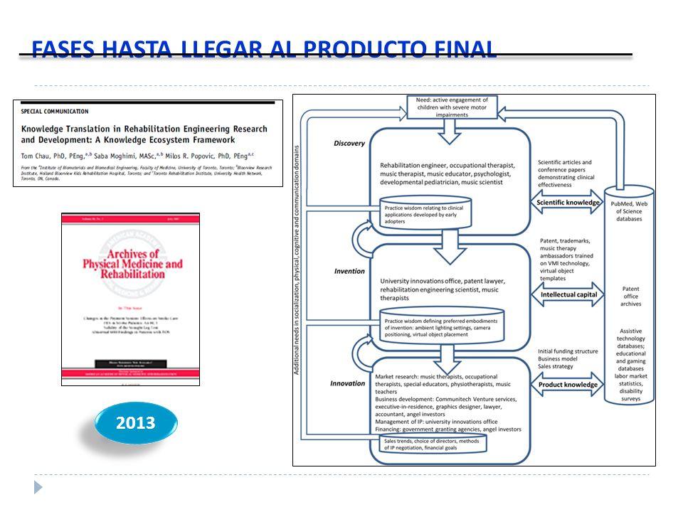 FASES HASTA LLEGAR AL PRODUCTO FINAL 2013