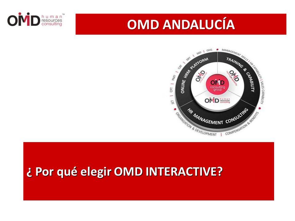 ¿ Por qué elegir OMD INTERACTIVE?