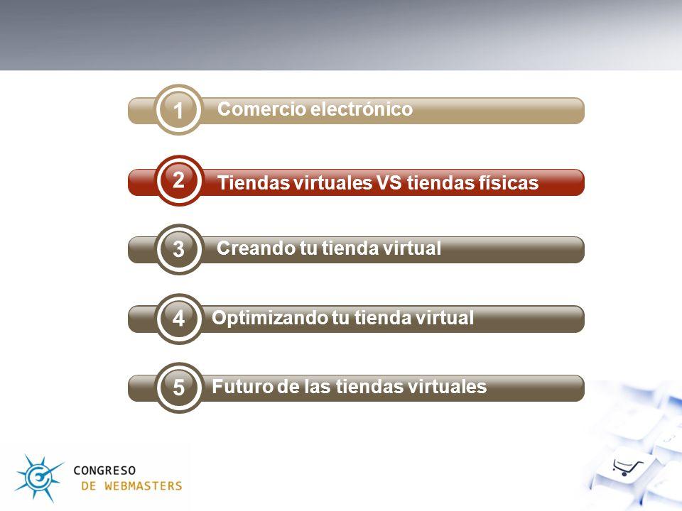 3 Creando tu tienda virtual Optimizando tu tienda virtual 5 Futuro de las tiendas virtuales 4 Optimizando tu tienda virtual 1 Comercio electrónico 2 Tiendas virtuales VS tiendas físicas