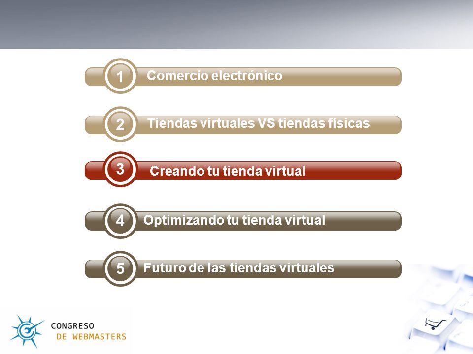 1 Comercio electrónico 2 Tiendas virtuales VS tiendas físicas 3 Creando tu tienda virtual Optimizando tu tienda virtual 5 Futuro de las tiendas virtuales 4 Optimizando tu tienda virtual