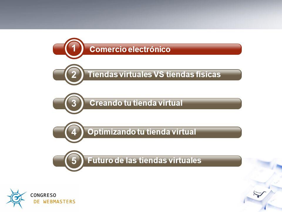 Comercio electrónico = transacción + internet