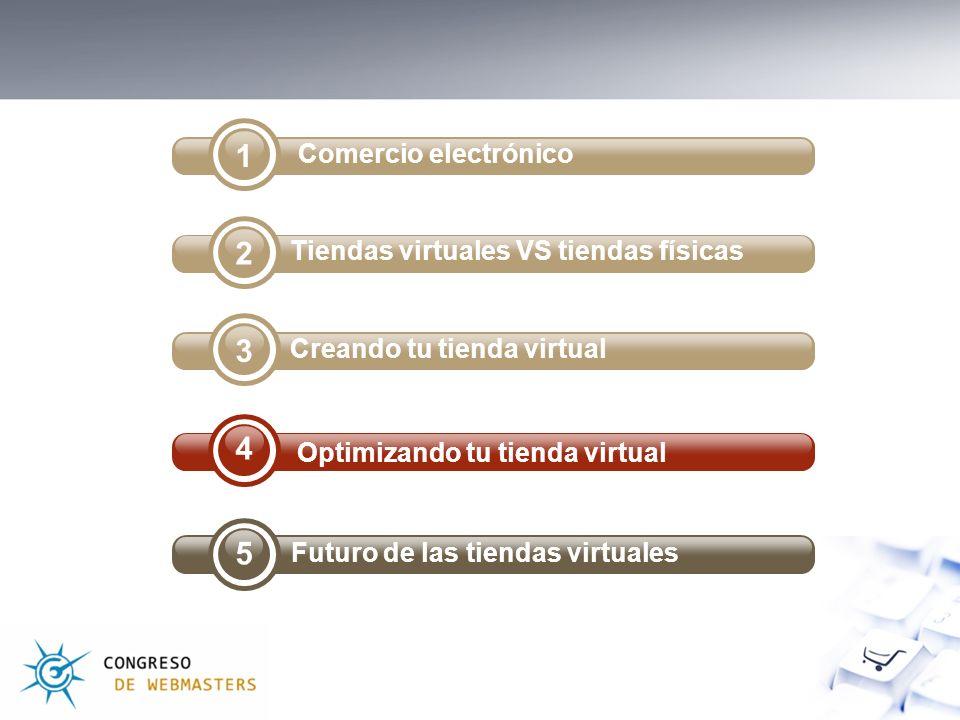 1 Comercio electrónico 3 Creando tu tienda virtual 2 Tiendas virtuales VS tiendas físicas 5 Futuro de las tiendas virtuales 4 Optimizando tu tienda virtual