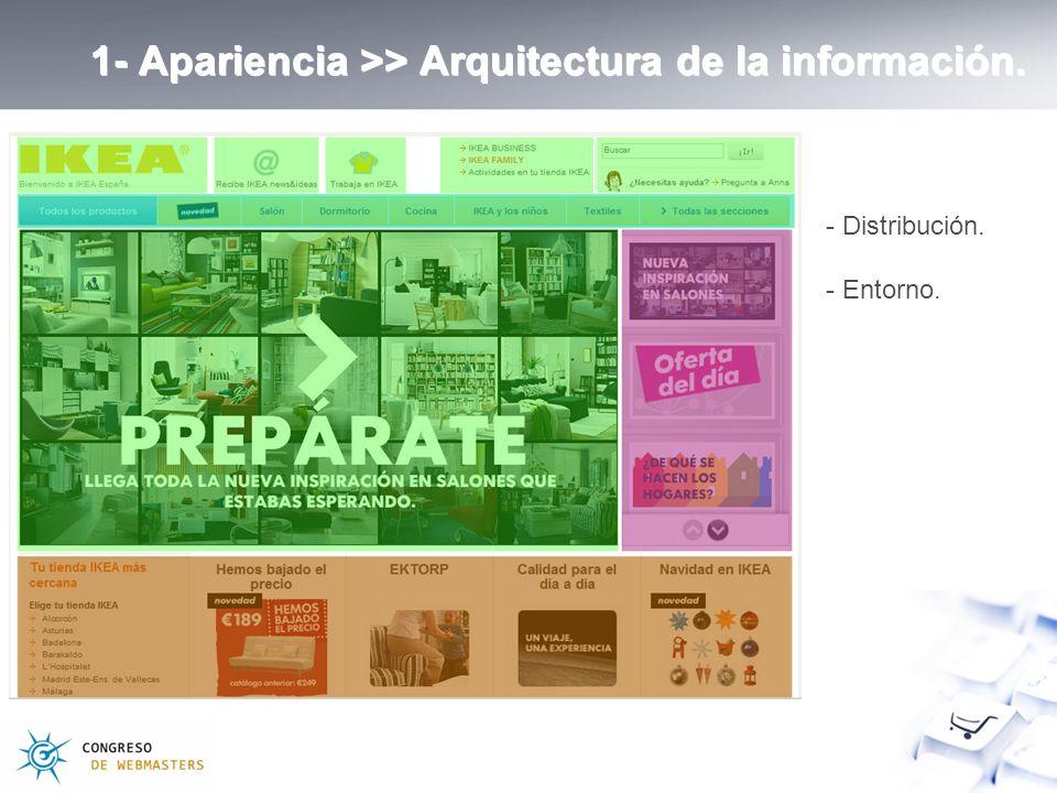 1- Apariencia >> Arquitectura de la información. - Distribución. - Entorno.
