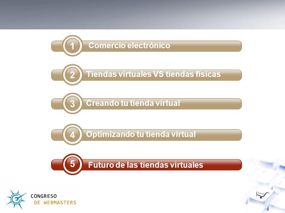 1 Comercio electrónico 3 Creando tu tienda virtual 2 Tiendas virtuales VS tiendas físicas Optimizando tu tienda virtual 5 Futuro de las tiendas virtuales 4 Optimizando tu tienda virtual
