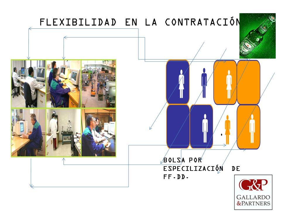 FLEXIBILIDAD EN LA CONTRATACIÓN BOLSA POR ESPECILIZACIÓN DE FF.DD.