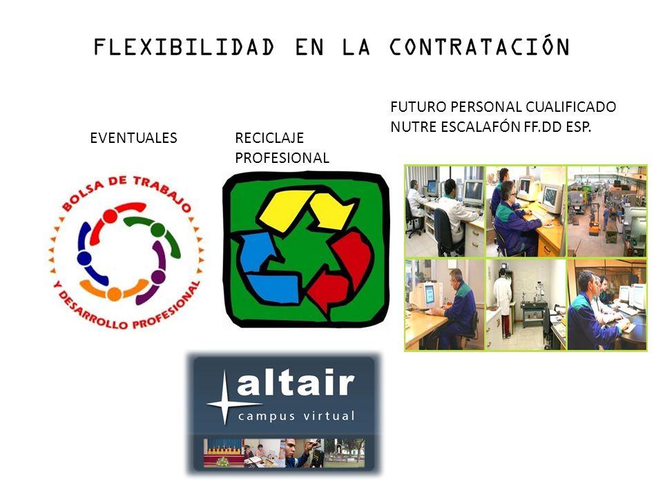 FLEXIBILIDAD EN LA CONTRATACIÓN EVENTUALESRECICLAJE PROFESIONAL FUTURO PERSONAL CUALIFICADO NUTRE ESCALAFÓN FF.DD ESP.