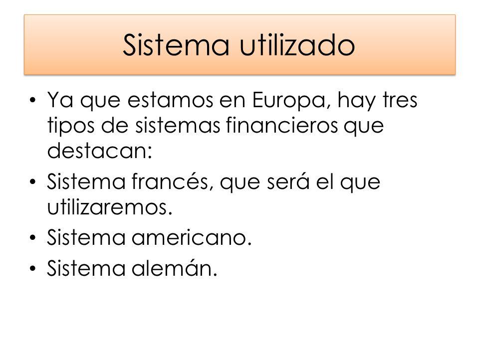 Sistema utilizado Ya que estamos en Europa, hay tres tipos de sistemas financieros que destacan: Sistema francés, que será el que utilizaremos. Sistem