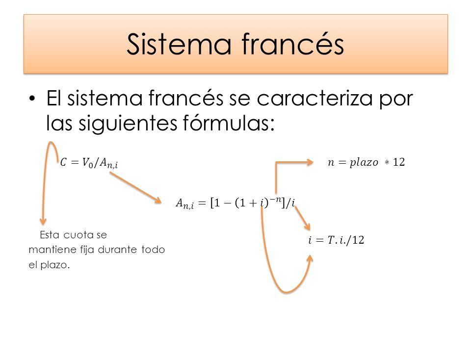 Sistema francés El sistema francés se caracteriza por las siguientes fórmulas: Esta cuota se mantiene fija durante todo el plazo.