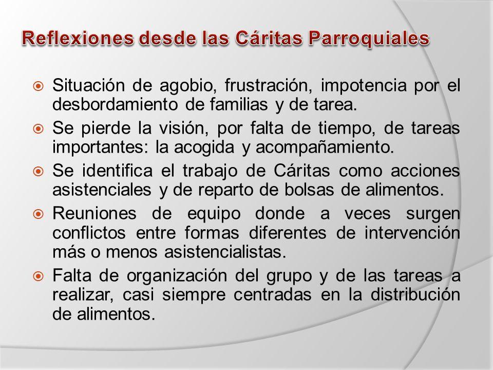 Intervenciones aisladas sin coordinación con otras Cáritas Parroquiales y Cáritas Diocesana.
