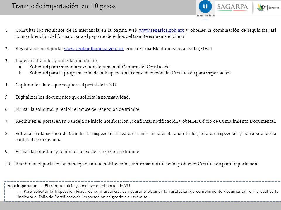 Tramite de importación en 10 pasos 1.Consultar los requisitos de la mercancía en la pagina web www.senasica.gob.mx y obtener la combinación de requisi