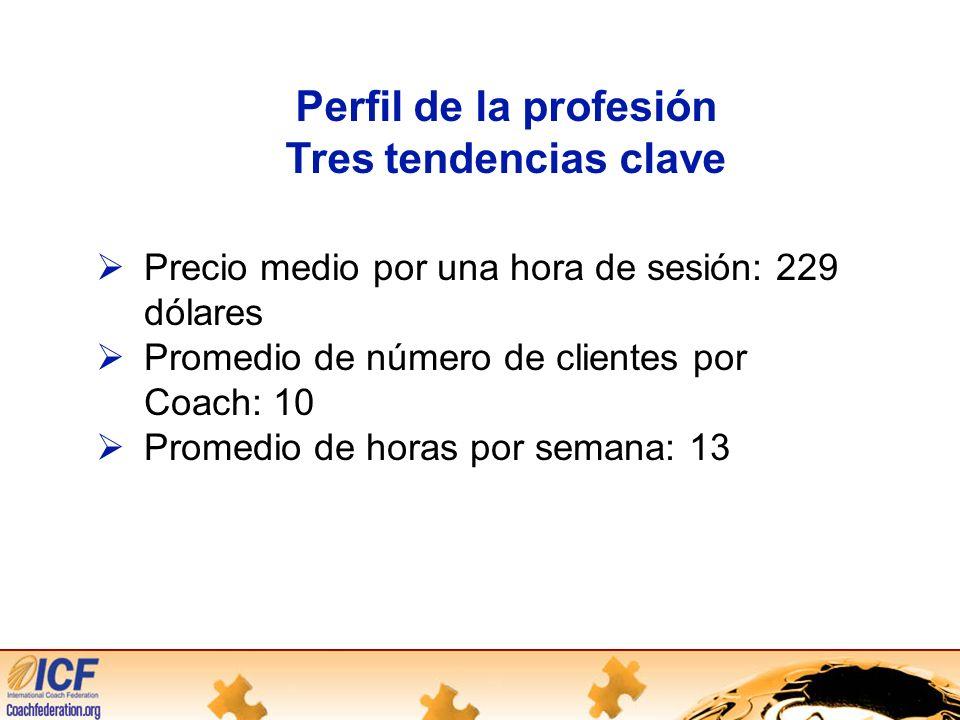 Perfil de la profesión Tres tendencias clave Precio medio por una hora de sesión: 229 dólares Promedio de número de clientes por Coach: 10 Promedio de horas por semana: 13