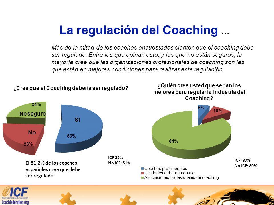 La regulación del Coaching … Más de la mitad de los coaches encuestados sienten que el coaching debe ser regulado.