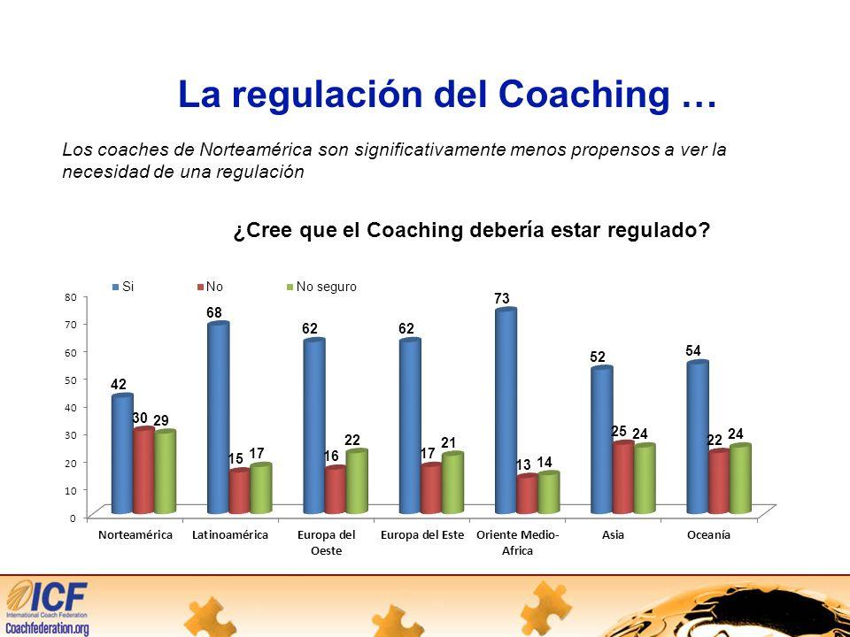 La regulación del Coaching … Los coaches de Norteamérica son significativamente menos propensos a ver la necesidad de una regulación ¿Cree que el Coaching debería estar regulado?