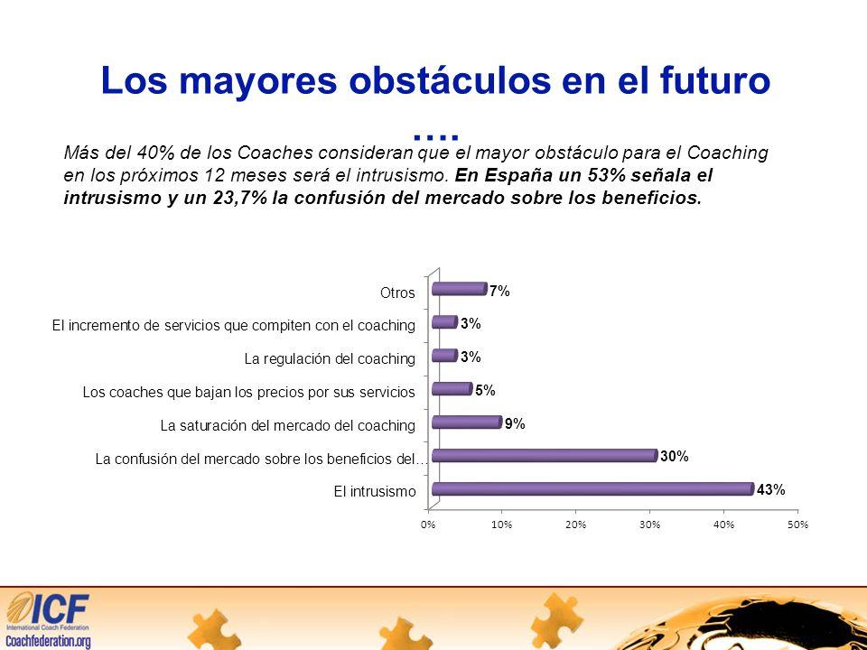 Los mayores obstáculos en el futuro ….