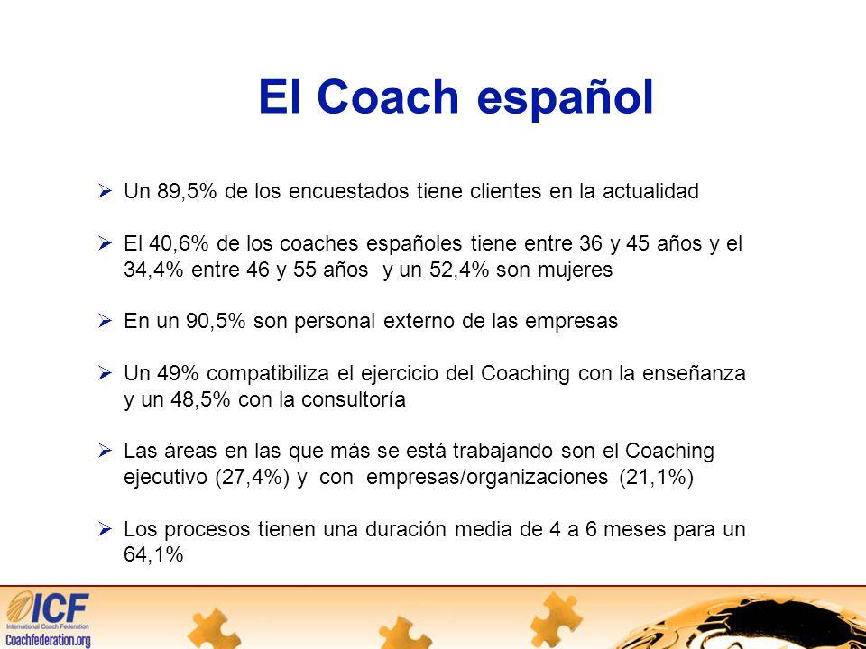 El Coach español Un 89,5% de los encuestados tiene clientes en la actualidad El 40,6% de los coaches españoles tiene entre 36 y 45 años y el 34,4% entre 46 y 55 años y un 52,4% son mujeres En un 90,5% son personal externo de las empresas Un 49% compatibiliza el ejercicio del Coaching con la enseñanza y un 48,5% con la consultoría Las áreas en las que más se está trabajando son el Coaching ejecutivo (27,4%) y con empresas/organizaciones (21,1%) Los procesos tienen una duración media de 4 a 6 meses para un 64,1%