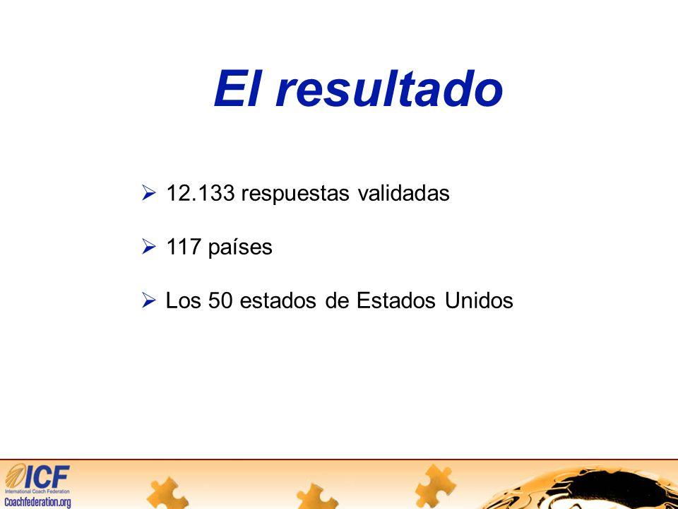 El resultado 12.133 respuestas validadas 117 países Los 50 estados de Estados Unidos