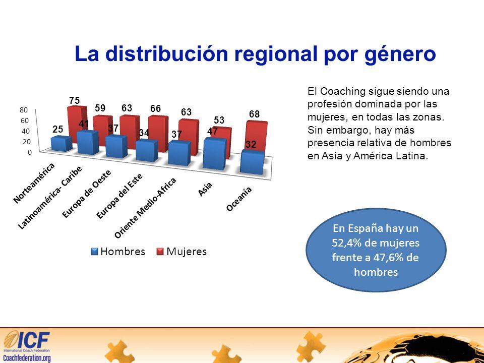 La distribución regional por género El Coaching sigue siendo una profesión dominada por las mujeres, en todas las zonas.