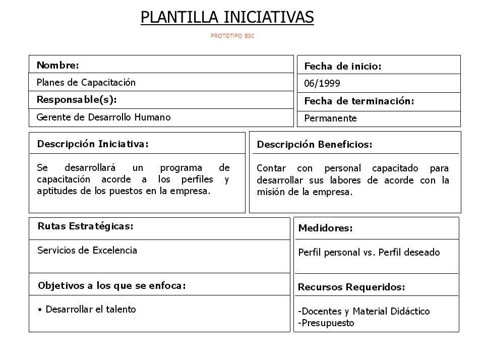 PLANTILLA INICIATIVAS PROTOTIPO BSC