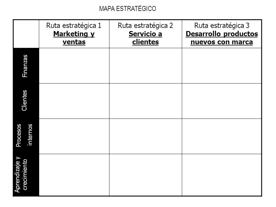MAPA ESTRATÉGICO Ruta estratégica 1 Marketing y ventas Ruta estratégica 2 Servicio a clientes Ruta estratégica 3 Desarrollo productos nuevos con marca