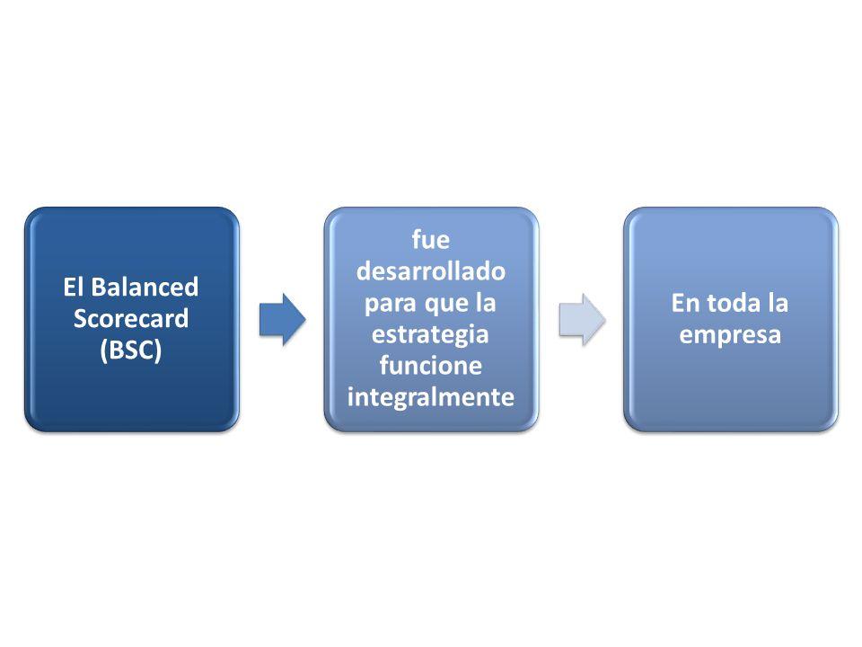 El Balanced Scorecard (BSC) fue desarrollado para que la estrategia funcione integralmente En toda la empresa