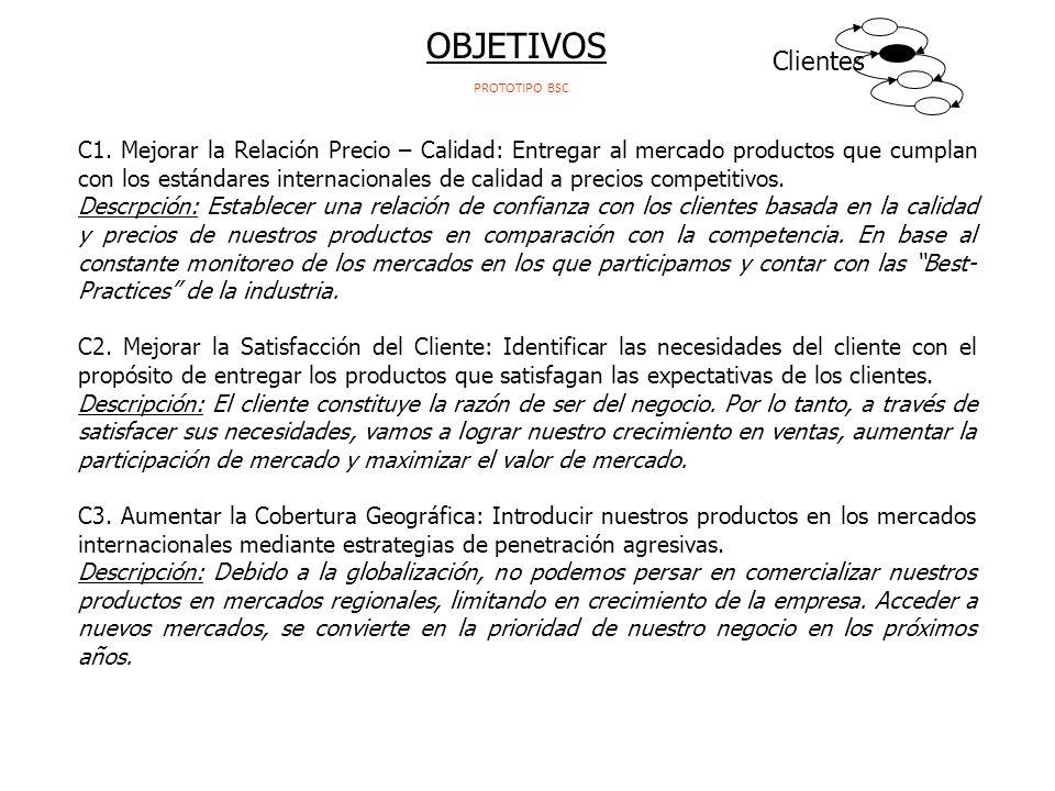 C1. Mejorar la Relación Precio – Calidad: Entregar al mercado productos que cumplan con los estándares internacionales de calidad a precios competitiv