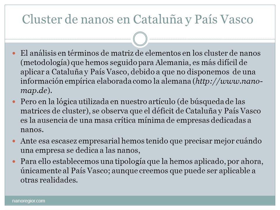 Cluster de nanos en Cataluña y País Vasco El análisis en términos de matriz de elementos en los cluster de nanos (metodología) que hemos seguido para