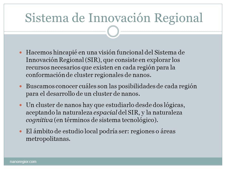 Sistema de Innovación Regional Hacemos hincapié en una visión funcional del Sistema de Innovación Regional (SIR), que consiste en explorar los recurso