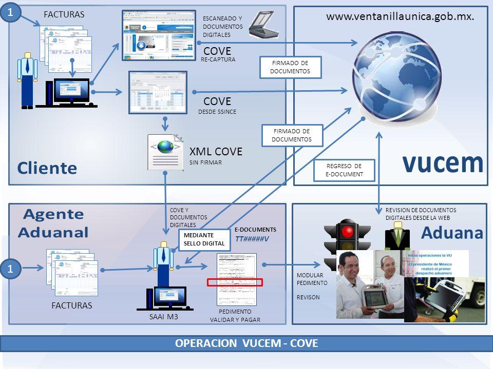 OPERACION VUCEM - COVE FACTURAS COVE COVE Y DOCUMENTOS DIGITALES SAAI M3 RE-CAPTURA DESDE SSINCE SIN FIRMAR FACTURAS XML COVE E-DOCUMENTS 1 1 ESCANEAD