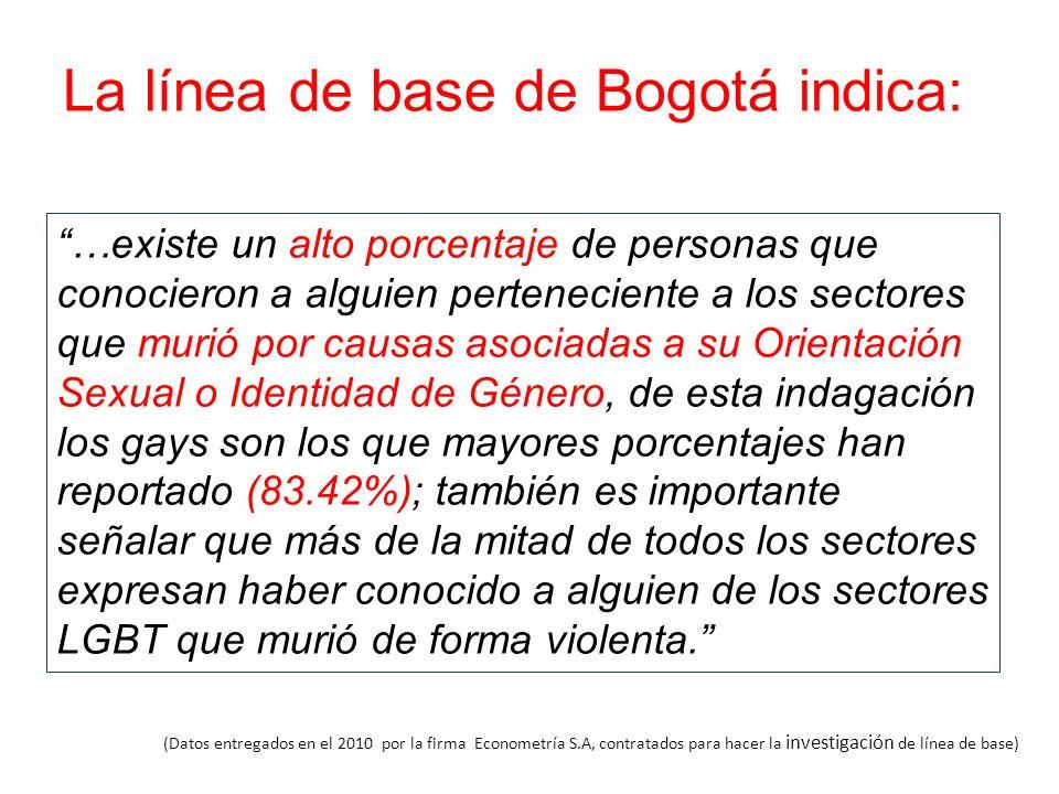 La línea de base de Bogotá indica: …existe un alto porcentaje de personas que conocieron a alguien perteneciente a los sectores que murió por causas a