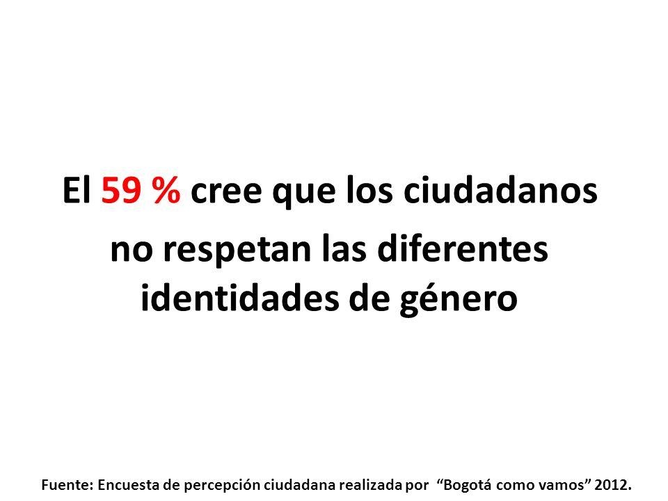 El 59 % cree que los ciudadanos no respetan las diferentes identidades de género Fuente: Encuesta de percepción ciudadana realizada por Bogotá como va