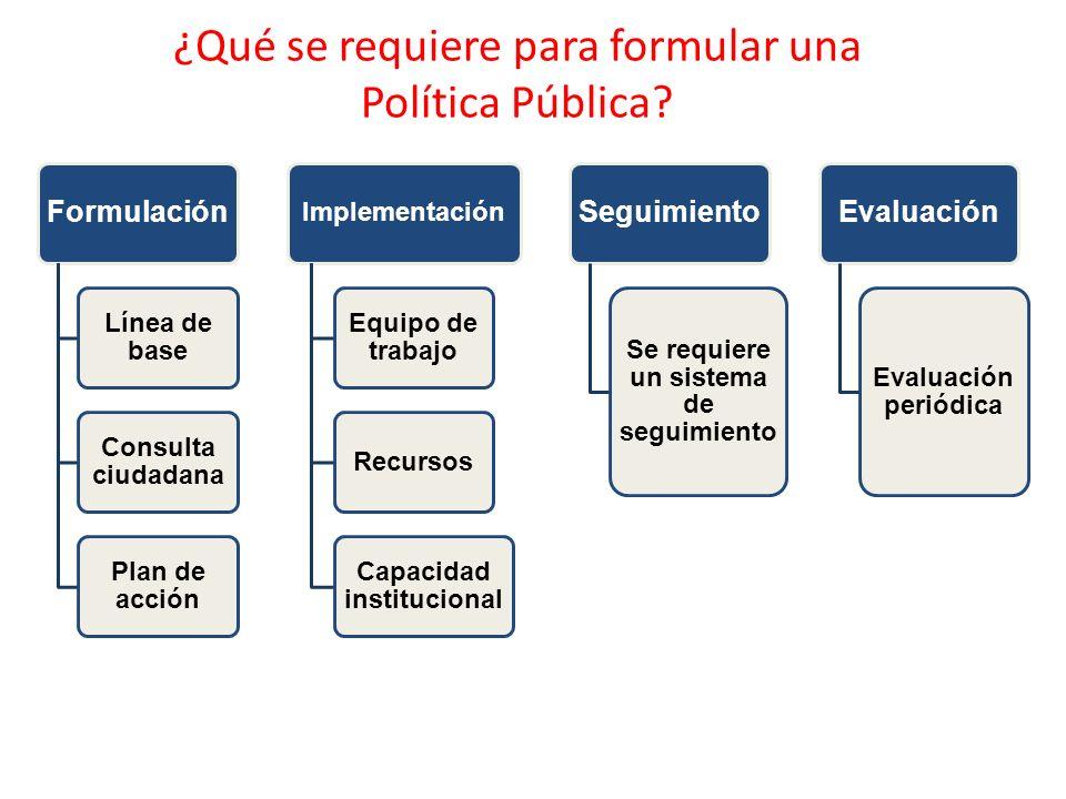 ¿Qué se requiere para formular una Política Pública?