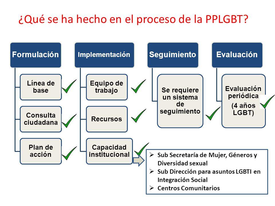 ¿Qué se ha hecho en el proceso de la PPLGBT? Sub Secretaría de Mujer, Géneros y Diversidad sexual Sub Dirección para asuntos LGBTI en Integración Soci